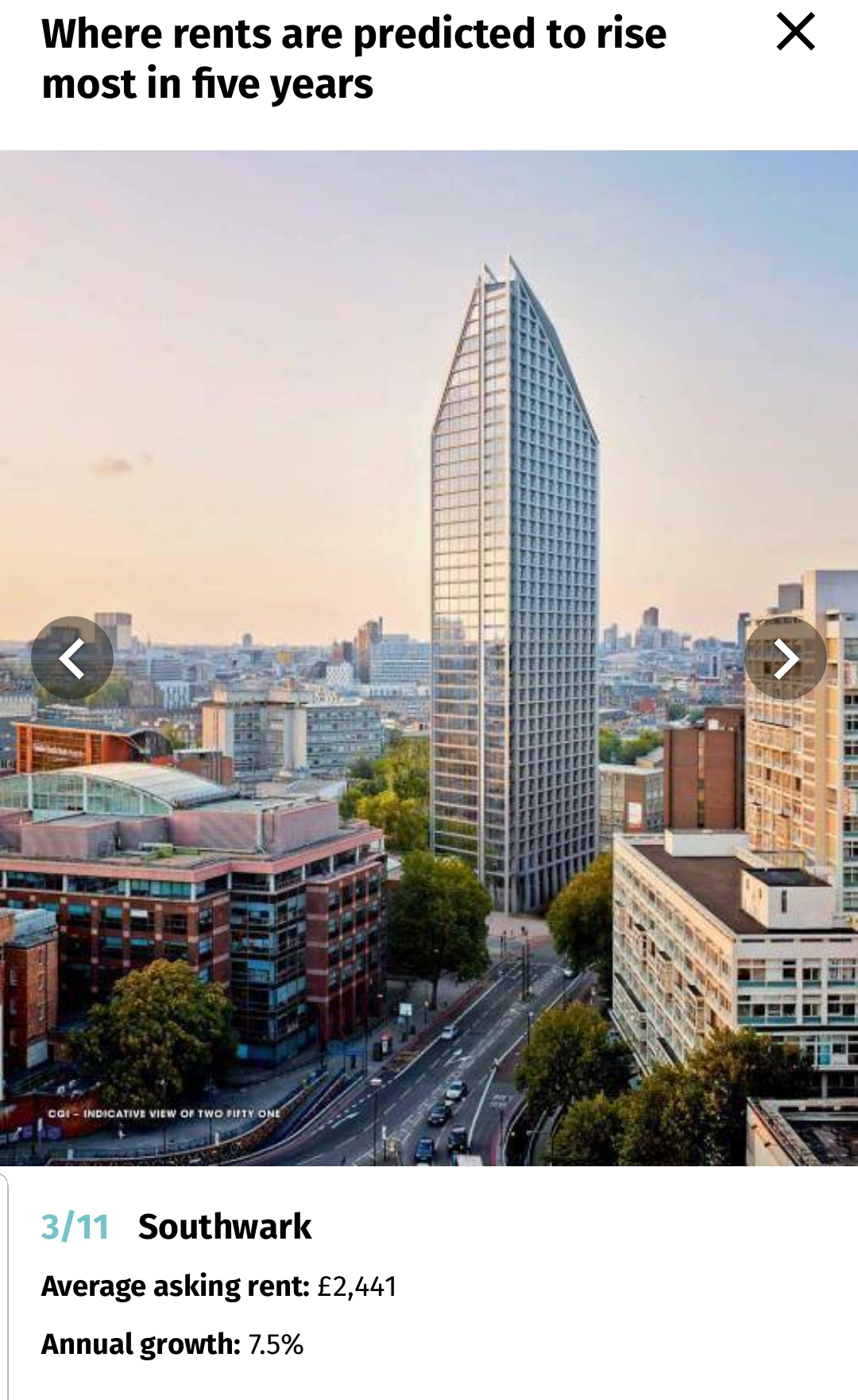 2019 Renting in London forecast: 2 key reasons why Brexit